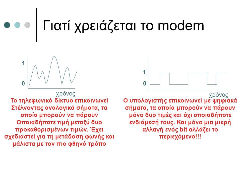 Γιατί χρειάζεται το modem
