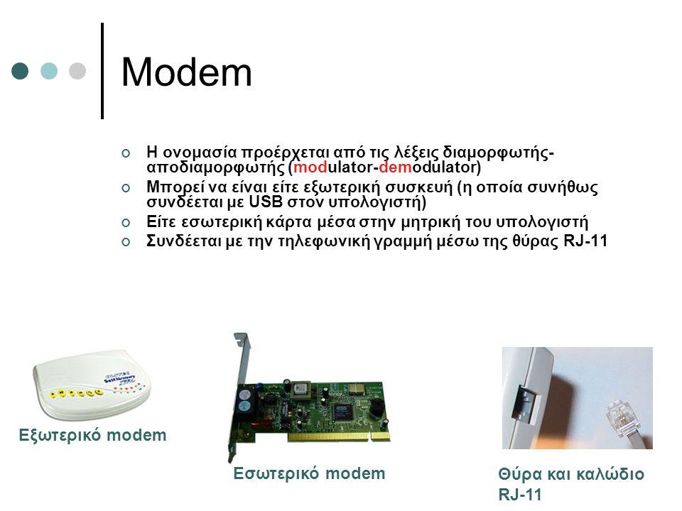 Modem Εξωτερικό modem Εσωτερικό modem Θύρα και καλώδιο RJ-11