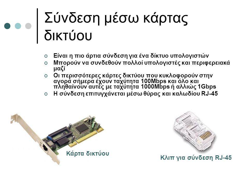 Σύνδεση μέσω κάρτας δικτύου
