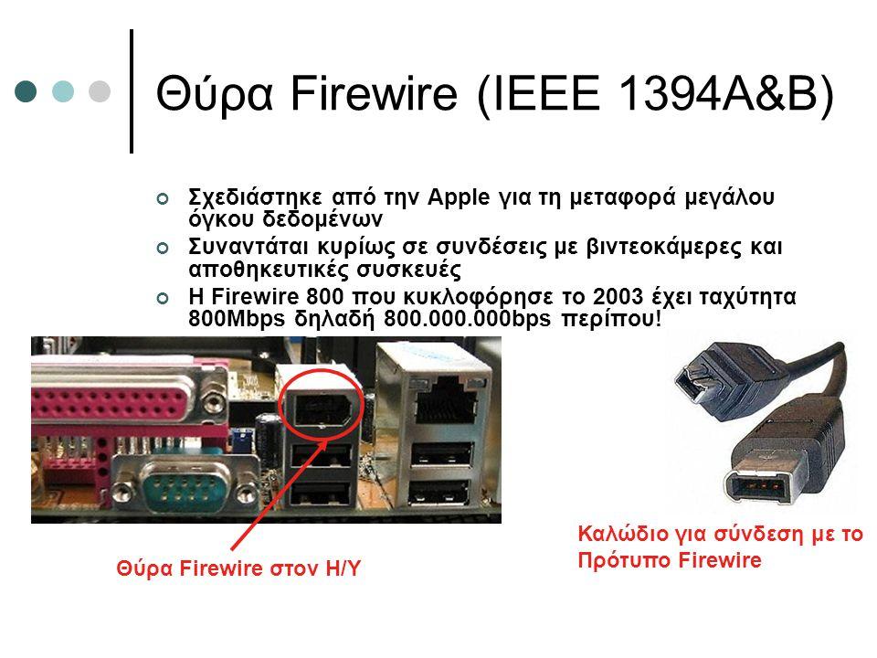 Θύρα Firewire (IEEE 1394A&B)