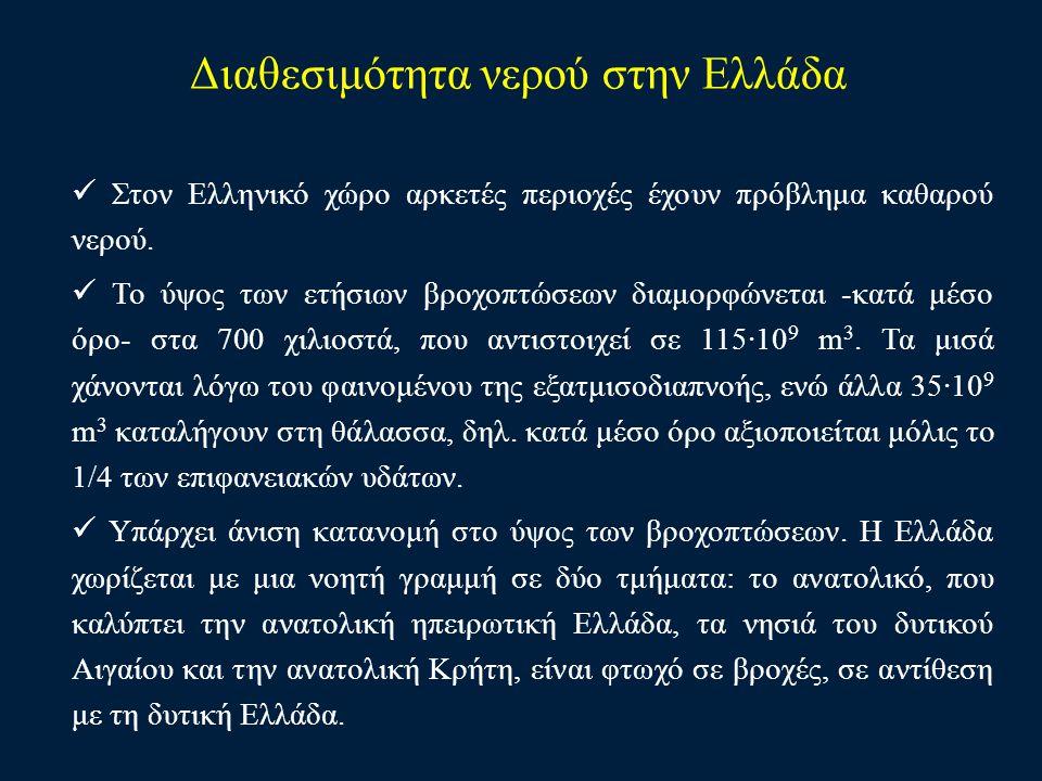 Διαθεσιμότητα νερού στην Ελλάδα
