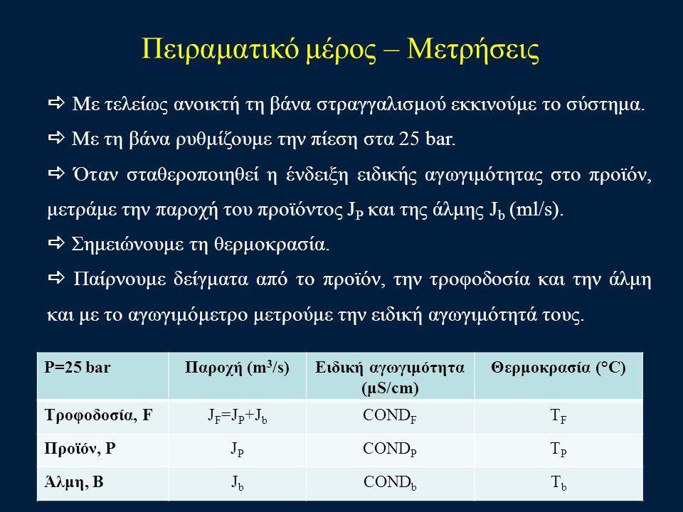 Ειδική αγωγιμότητα (μS/cm)
