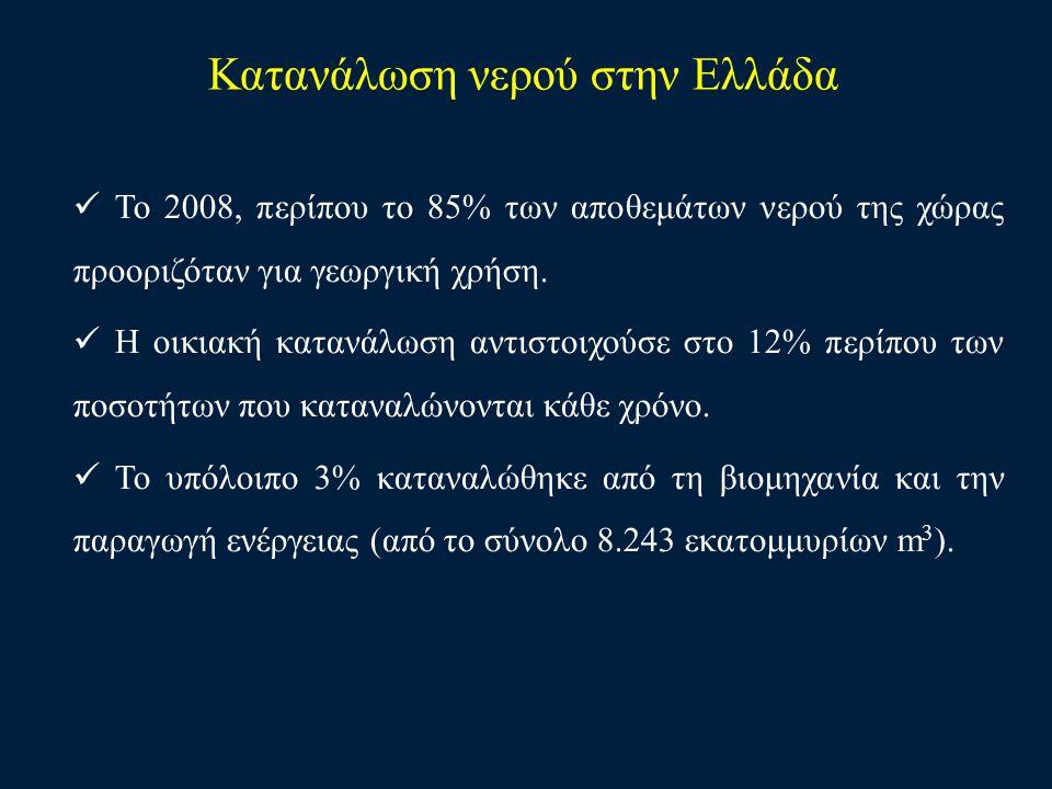 Κατανάλωση νερού στην Ελλάδα