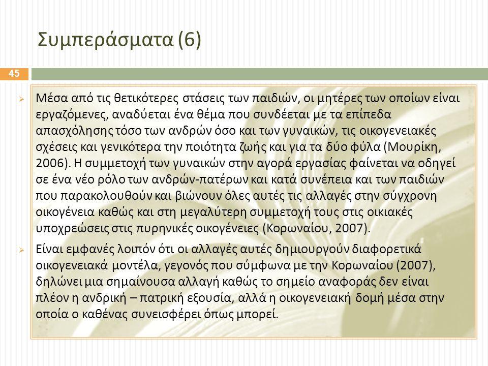 Συμπεράσματα (6)