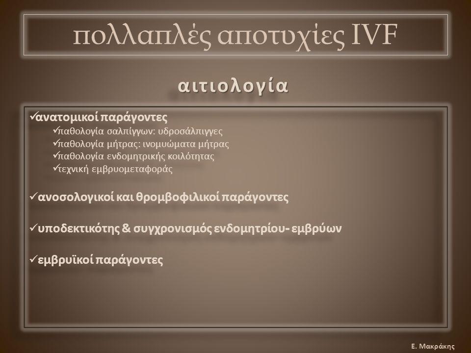 πολλαπλές αποτυχίες IVF