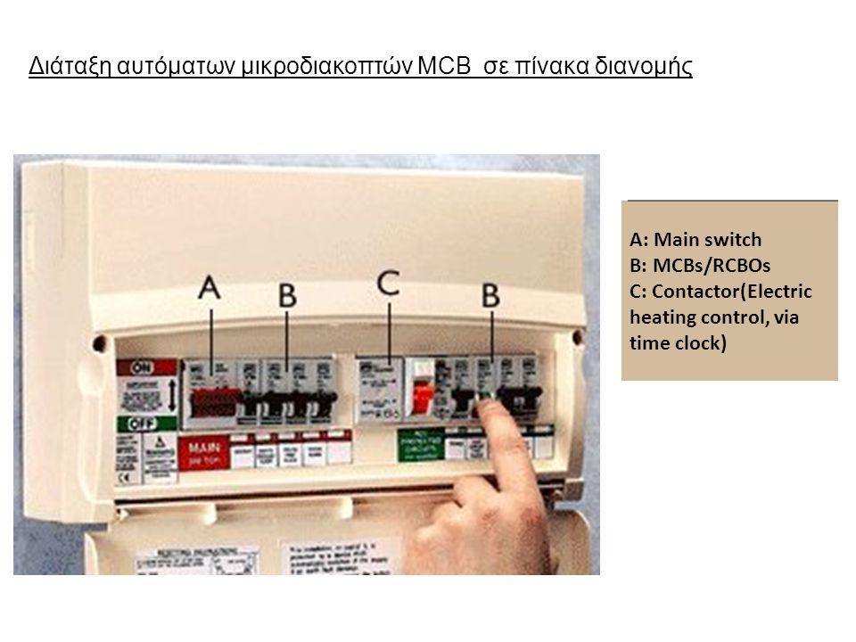 Διάταξη αυτόματων μικροδιακοπτών MCB σε πίνακα διανομής