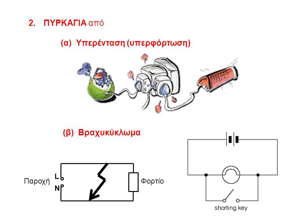 (α) Υπερένταση (υπερφόρτωση)