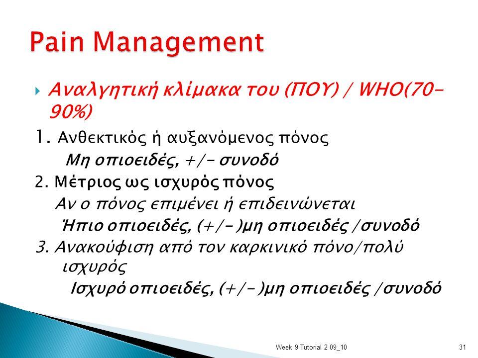 Pain Management Αναλγητική κλίμακα του (ΠΟΥ) / WHO(70- 90%)