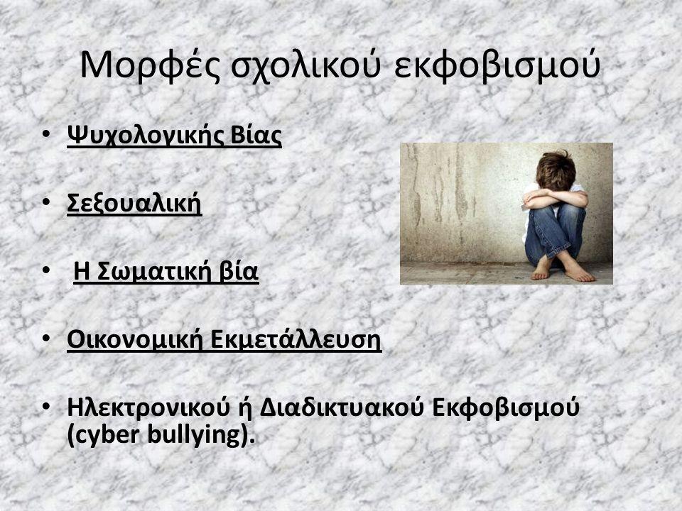 Μορφές σχολικού εκφοβισμού
