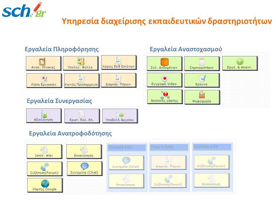 Υπηρεσία διαχείρισης εκπαιδευτικών δραστηριοτήτων