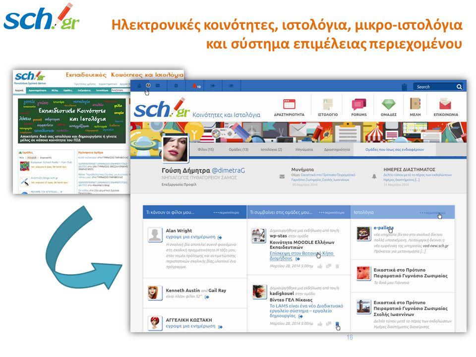 Εκπαιδευτικές κοινότητες και Ιστολόγια http://blogs.sch.gr