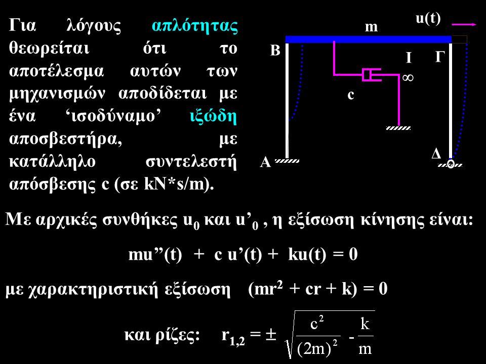 mu''(t) + c u'(t) + ku(t) = 0