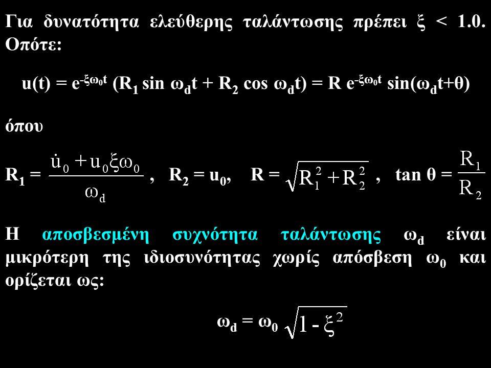 u(t) = e-ξω0t (R1 sin ωdt + R2 cos ωdt) = R e-ξω0t sin(ωdt+θ)