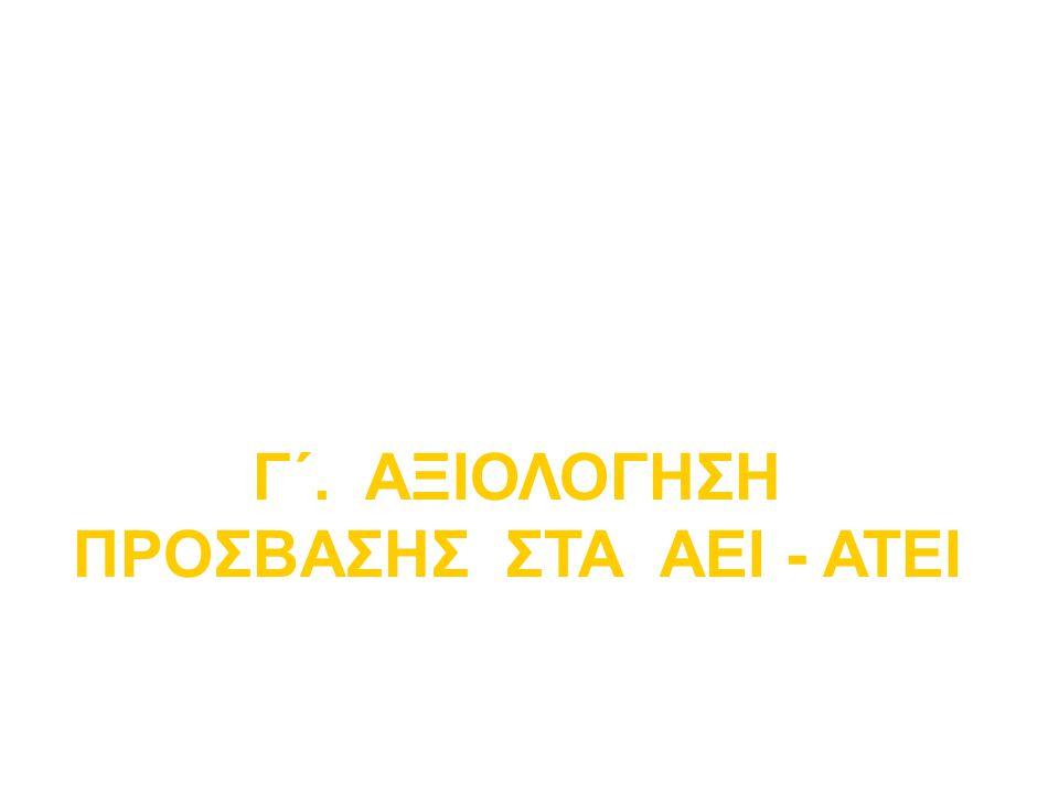 Γ΄. ΑΞΙΟΛΟΓΗΣΗ ΠΡΟΣΒΑΣΗΣ ΣΤΑ ΑΕΙ - ΑΤΕΙ