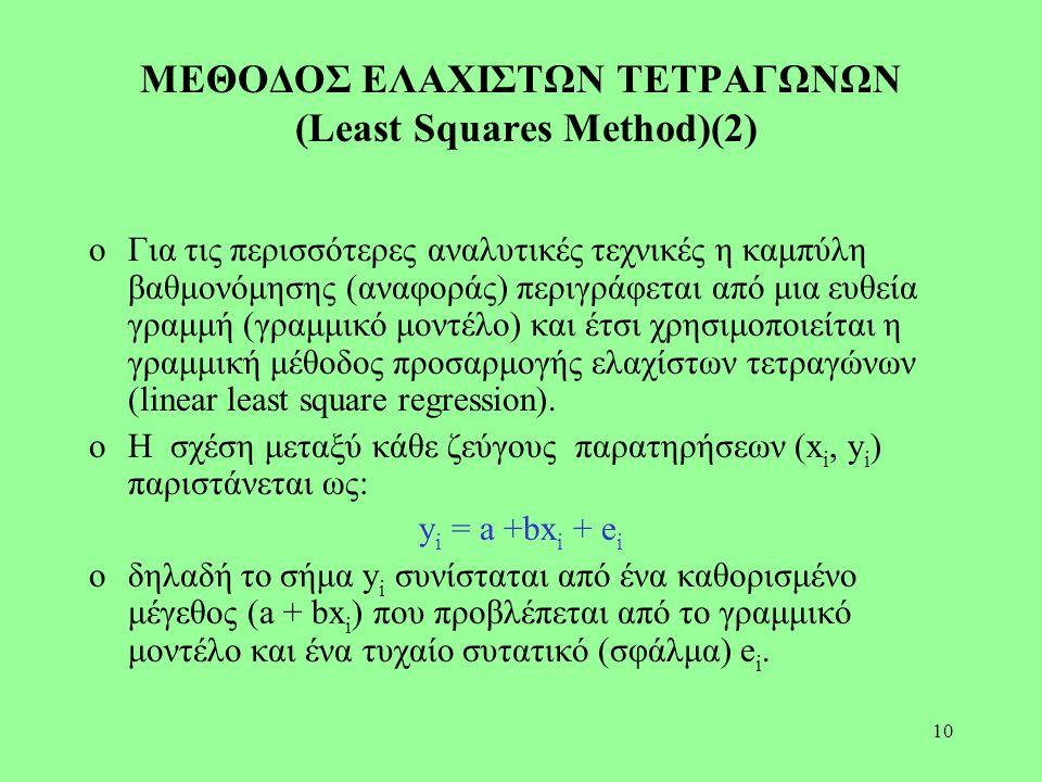 ΜΕΘΟΔΟΣ ΕΛΑΧΙΣΤΩΝ ΤΕΤΡΑΓΩΝΩΝ (Least Squares Method)(2)