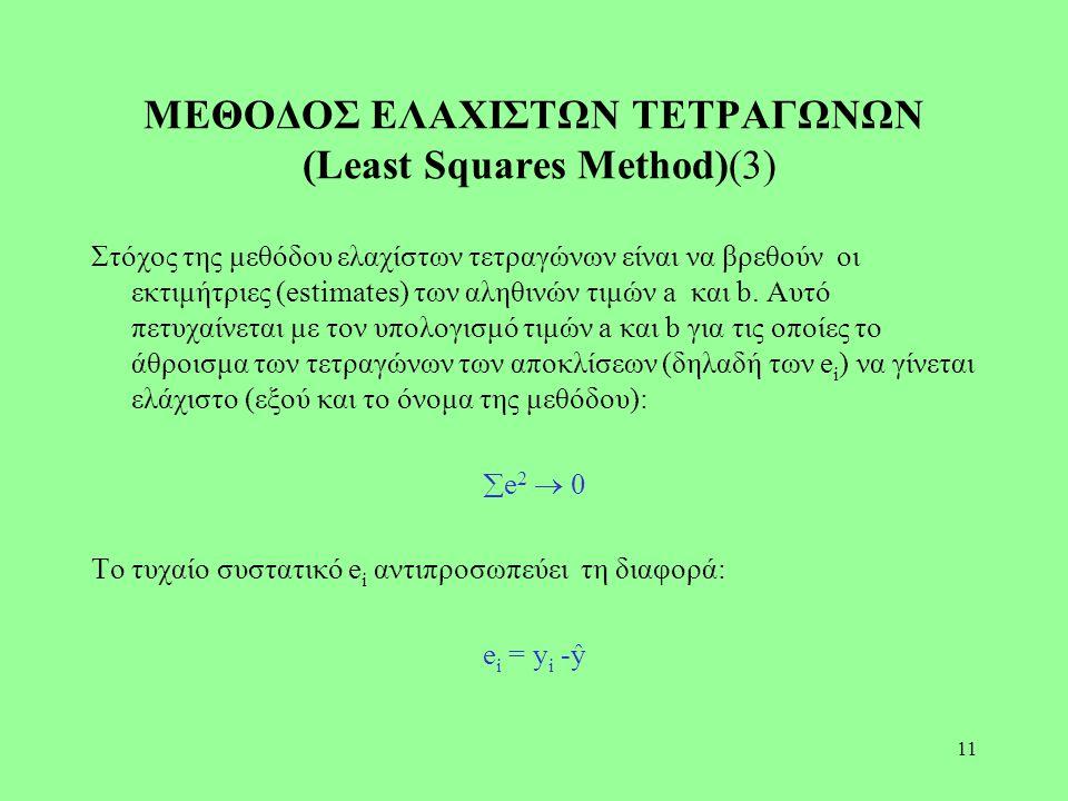 ΜΕΘΟΔΟΣ ΕΛΑΧΙΣΤΩΝ ΤΕΤΡΑΓΩΝΩΝ (Least Squares Method)(3)