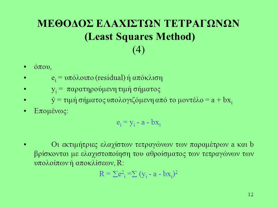 ΜΕΘΟΔΟΣ ΕΛΑΧΙΣΤΩΝ ΤΕΤΡΑΓΩΝΩΝ (Least Squares Method) (4)