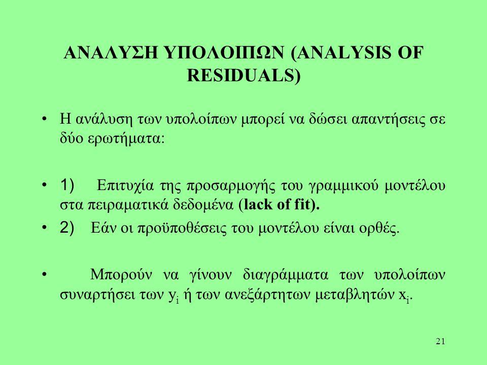 ΑΝΑΛΥΣΗ ΥΠΟΛΟΙΠΩΝ (ANALYSIS OF RESIDUALS)