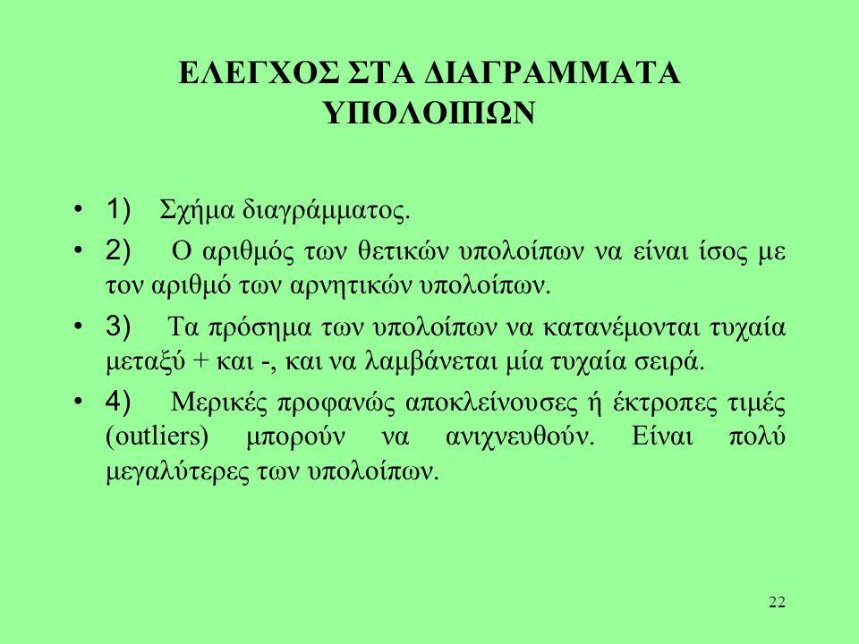 EΛΕΓΧΟΣ ΣΤΑ ΔΙΑΓΡΑΜΜΑΤΑ ΥΠΟΛΟΙΠΩΝ