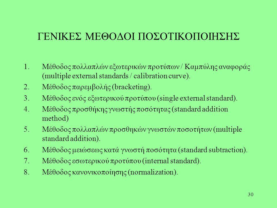 ΓΕΝΙΚΕΣ ΜΕΘΟΔΟΙ ΠΟΣΟΤΙΚΟΠΟΙΗΣΗΣ