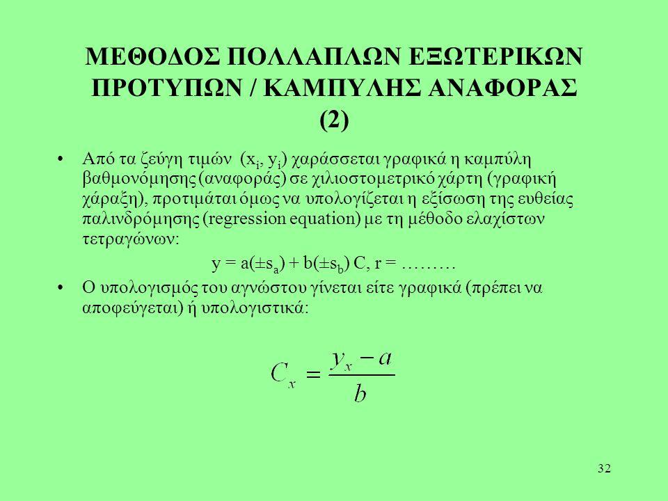 ΜΕΘΟΔΟΣ ΠΟΛΛΑΠΛΩΝ ΕΞΩΤΕΡΙΚΩΝ ΠΡΟΤΥΠΩΝ / ΚΑΜΠΥΛΗΣ ΑΝΑΦΟΡΑΣ (2)
