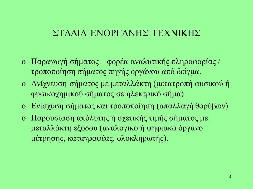 ΣΤΑΔΙΑ ΕΝΟΡΓΑΝΗΣ ΤΕΧΝΙΚΗΣ