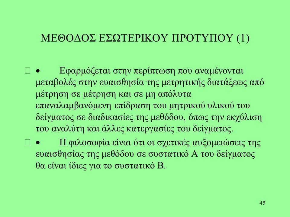 ΜΕΘΟΔΟΣ ΕΣΩΤΕΡΙΚΟΥ ΠΡΟΤΥΠΟΥ (1)