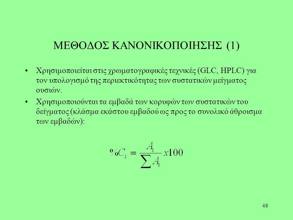 ΜΕΘΟΔΟΣ ΚΑΝΟΝΙΚΟΠΟΙΗΣΗΣ (1)