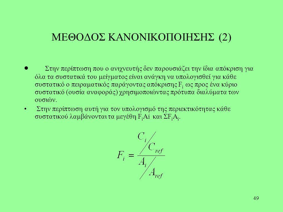 ΜΕΘΟΔΟΣ ΚΑΝΟΝΙΚΟΠΟΙΗΣΗΣ (2)
