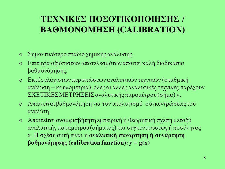 ΤΕΧΝΙΚΕΣ ΠΟΣΟΤΙΚΟΠΟΙΗΣΗΣ / ΒΑΘΜΟΝΟΜΗΣΗ (CALIBRATION)