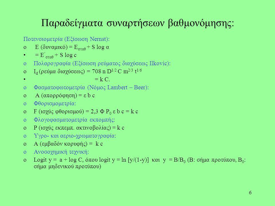 Παραδείγματα συναρτήσεων βαθμονόμησης: