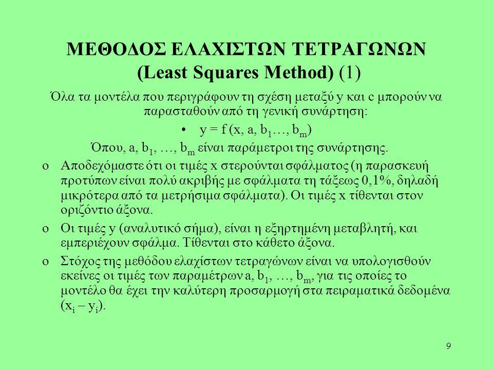 ΜΕΘΟΔΟΣ ΕΛΑΧΙΣΤΩΝ ΤΕΤΡΑΓΩΝΩΝ (Least Squares Method) (1)