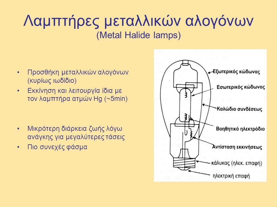 Λαμπτήρες μεταλλικών αλογόνων (Metal Halide lamps)
