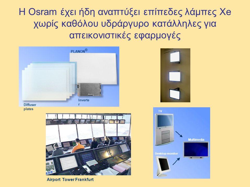 H Osram έχει ήδη αναπτύξει επίπεδες λάμπες Xe χωρίς καθόλου υδράργυρο κατάλληλες για απεικονιστικές εφαρμογές