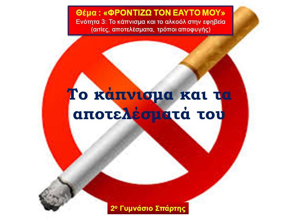 Το κάπνισμα και τα αποτελέσματά του