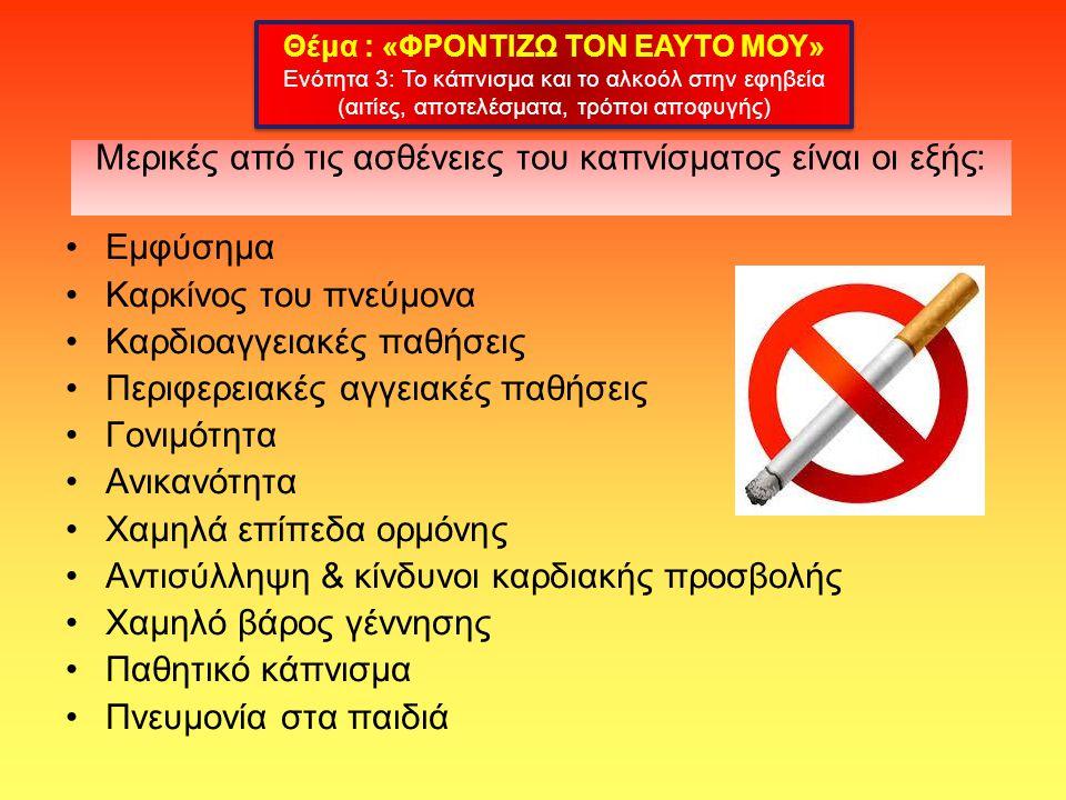 Μερικές από τις ασθένειες του καπνίσματος είναι οι εξής: