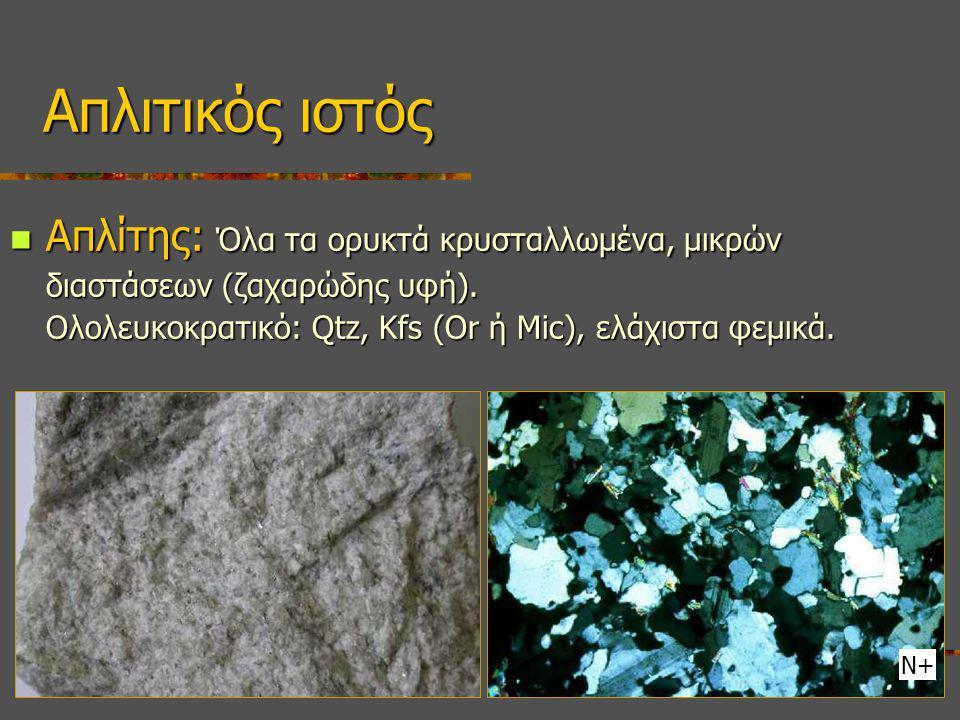 Απλιτικός ιστός Απλίτης: Όλα τα ορυκτά κρυσταλλωμένα, μικρών διαστάσεων (ζαχαρώδης υφή). Ολολευκοκρατικό: Qtz, Kfs (Or ή Mic), ελάχιστα φεμικά.