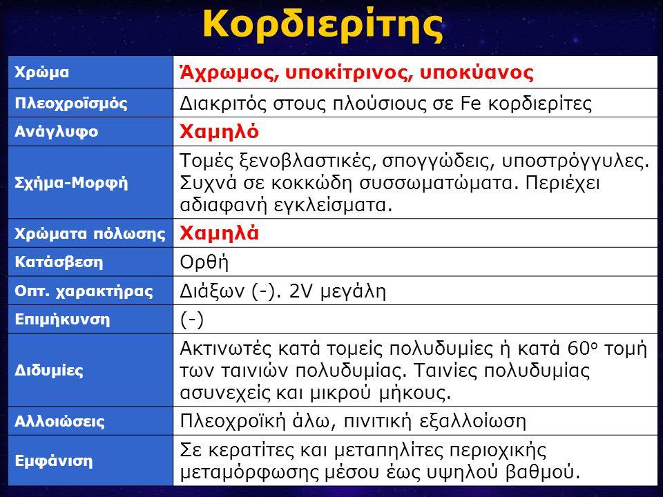 Κορδιερίτης Άχρωμος, υποκίτρινος, υποκύανος