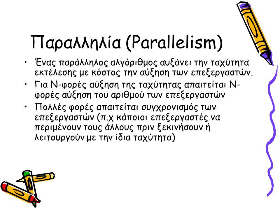 Παραλληλία (Parallelism)