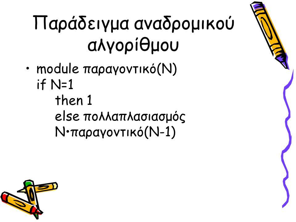 Παράδειγμα αναδρομικού αλγορίθμου