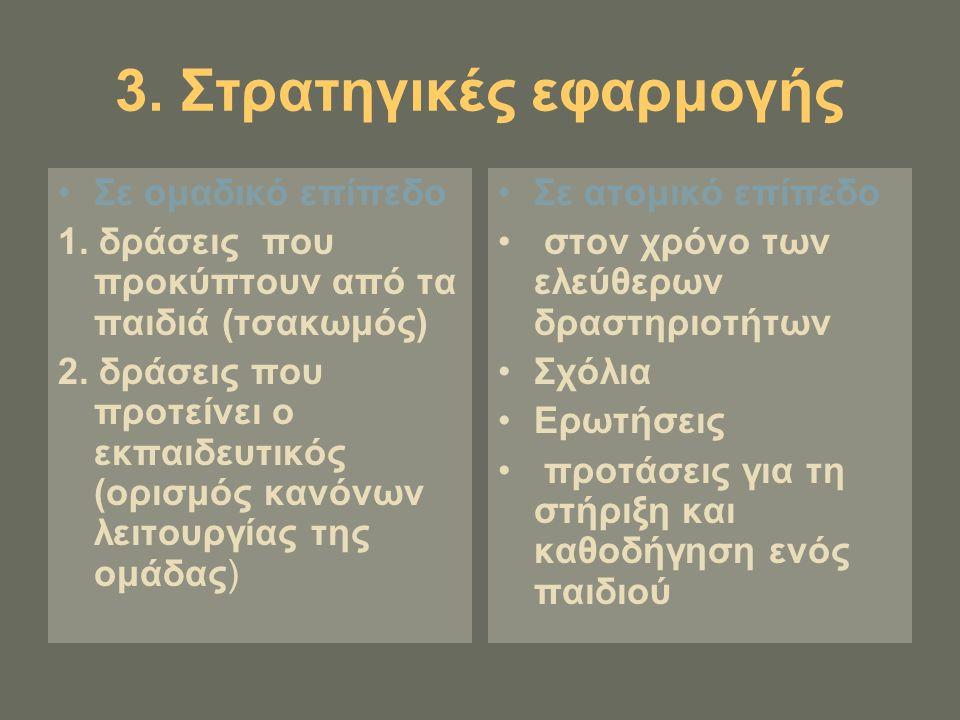 3. Στρατηγικές εφαρμογής