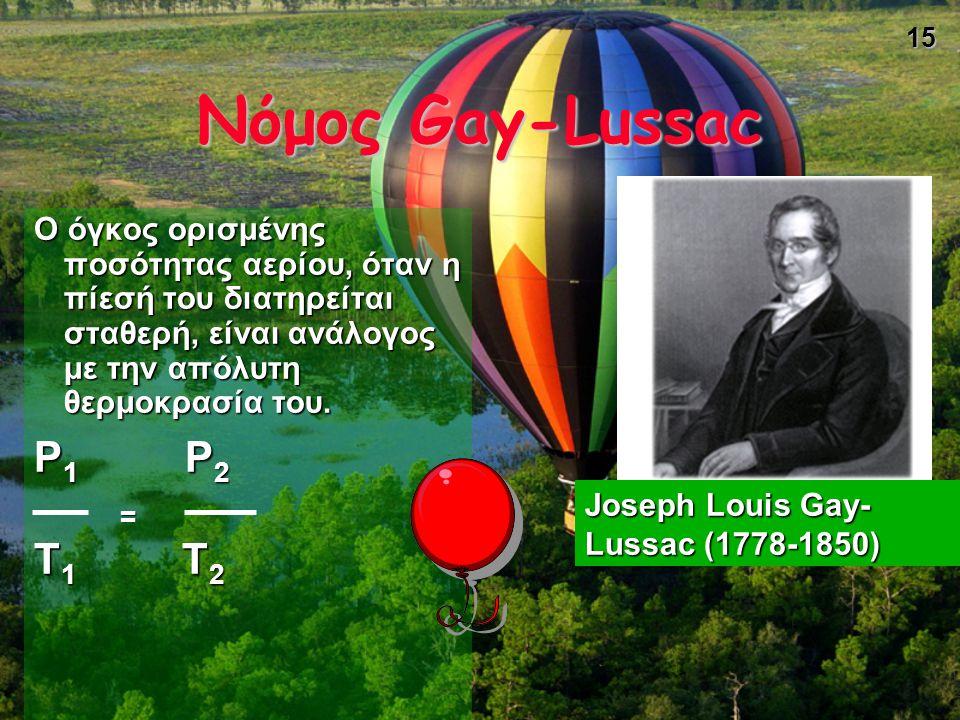 Νόμος Gay-Lussac P1 P2 = T1 T2