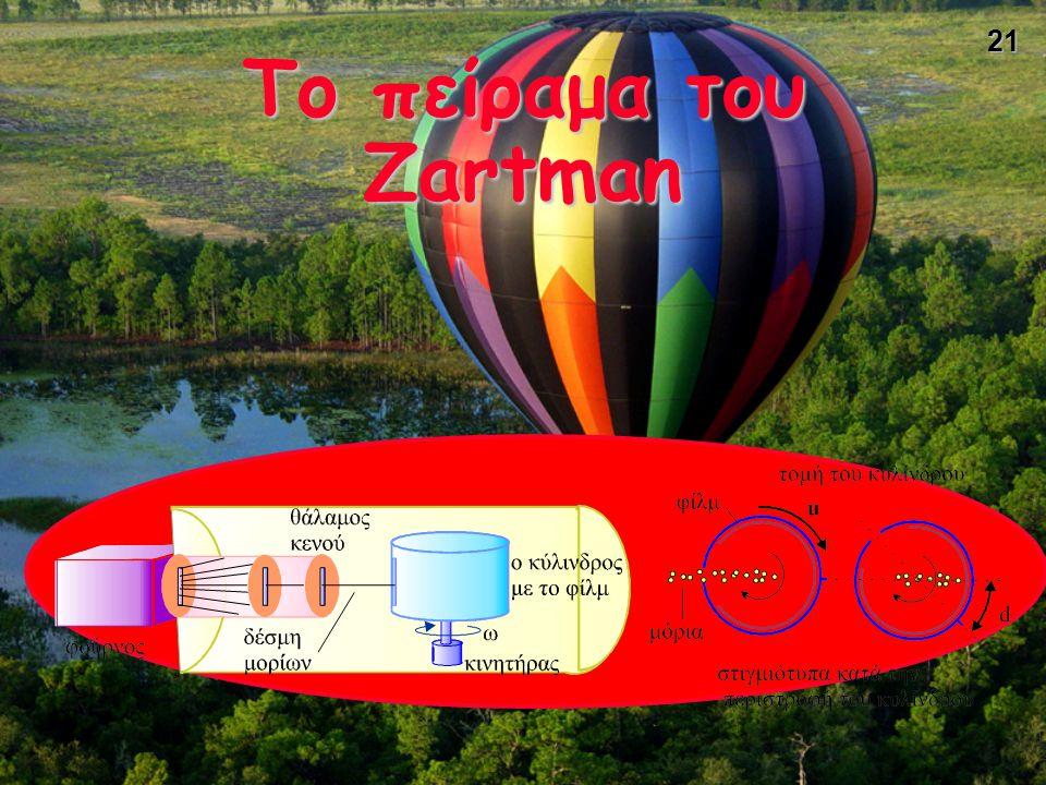 Το πείραμα του Zartman
