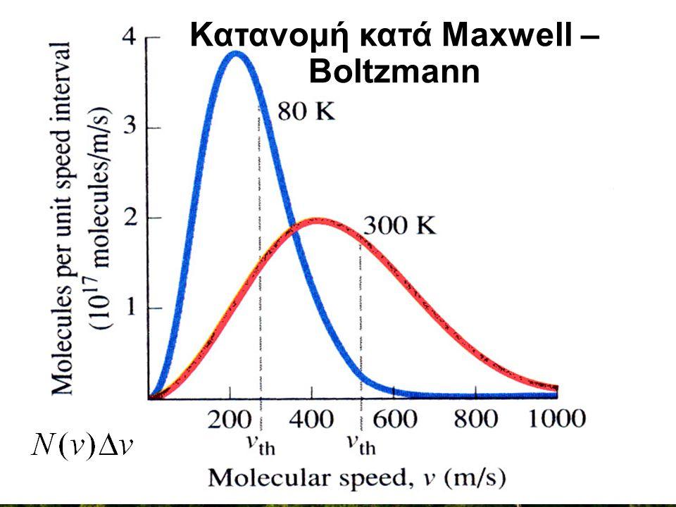 Κατανομή κατά Maxwell – Boltzmann
