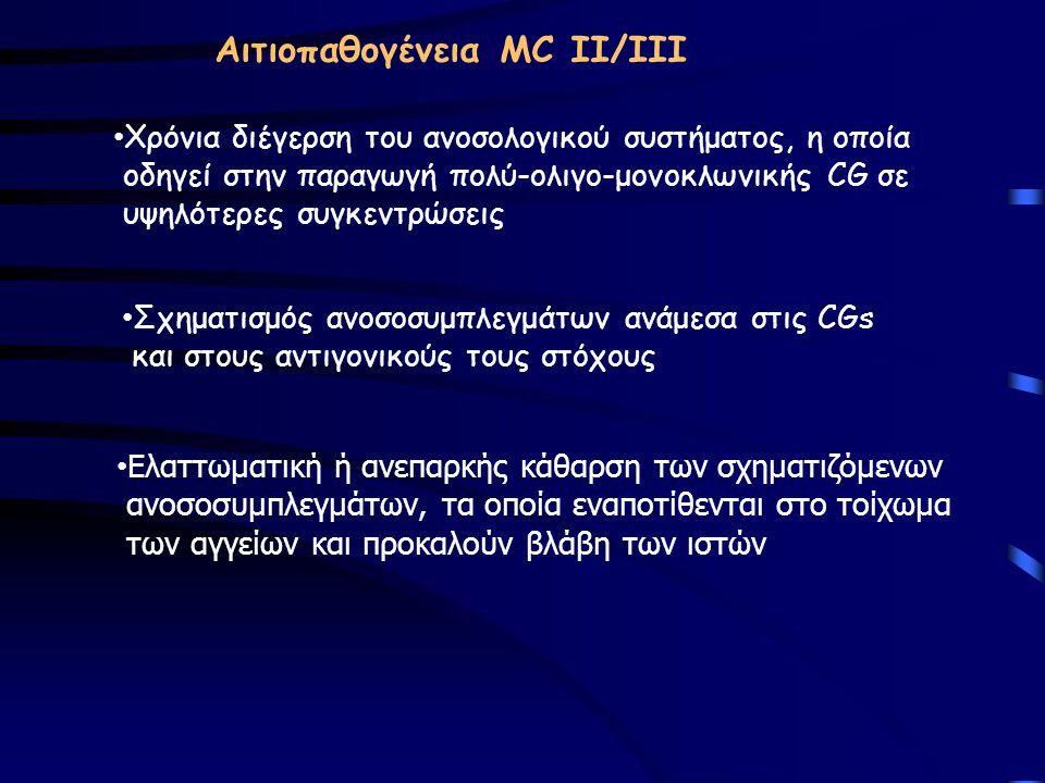 Αιτιοπαθογένεια MC II/III