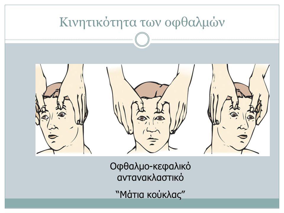 Κινητικότητα των οφθαλμών