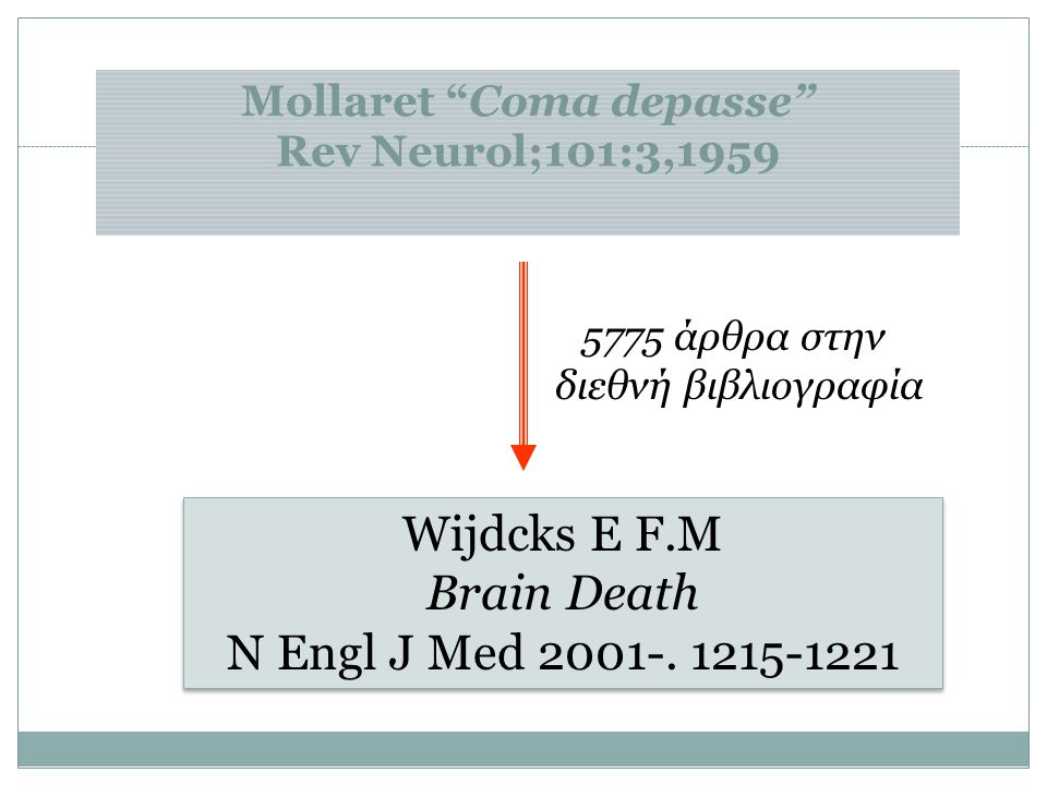 Mollaret Coma depasse Rev Neurol;101:3,1959