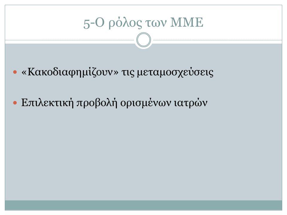 5-Ο ρόλος των ΜΜΕ «Κακοδιαφημίζουν» τις μεταμοσχεύσεις