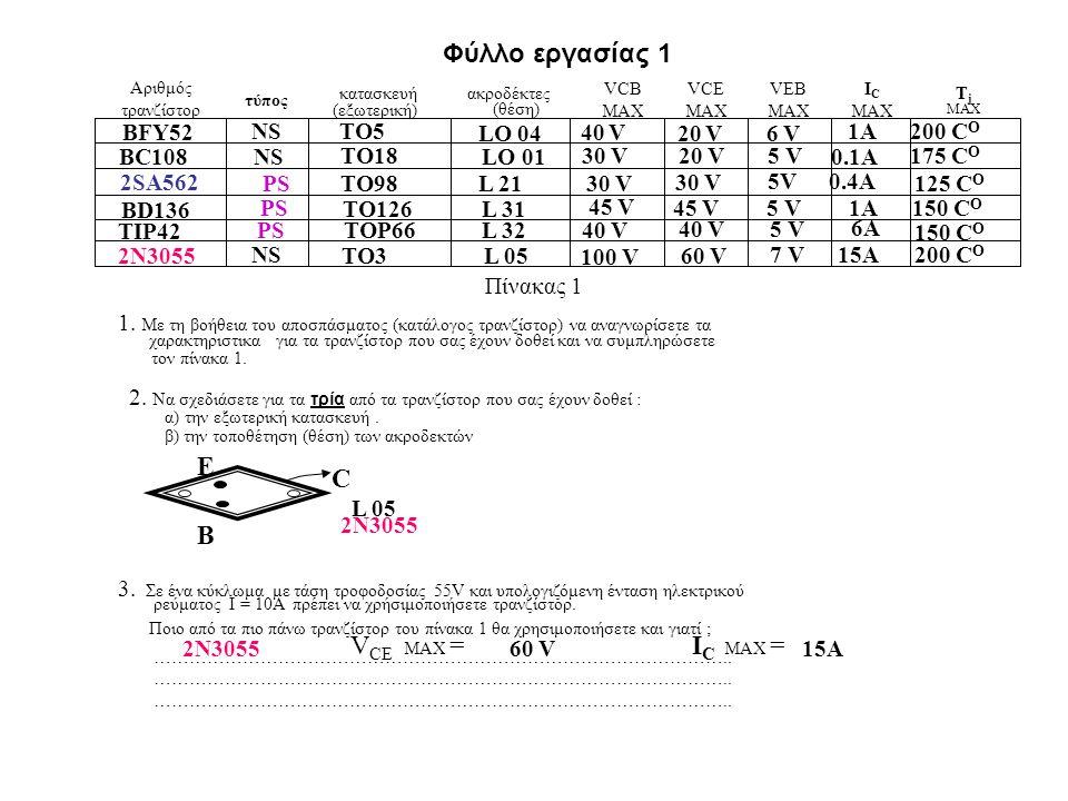 Φύλλο εργασίας 1 E C B VCE ΜΑΧ = IC MAX = BFY52 NS TO5 LO 04 40 V 20 V