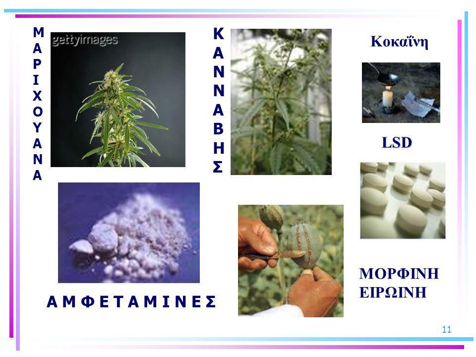 Κ Κοκαΐνη Α Ν Β Η Σ LSD ΜΟΡΦΙΝΗ ΕΙΡΩΙΝΗ Α Μ Φ Ε Τ Α Μ Ι Ν Ε Σ Μ Α Ρ Ι